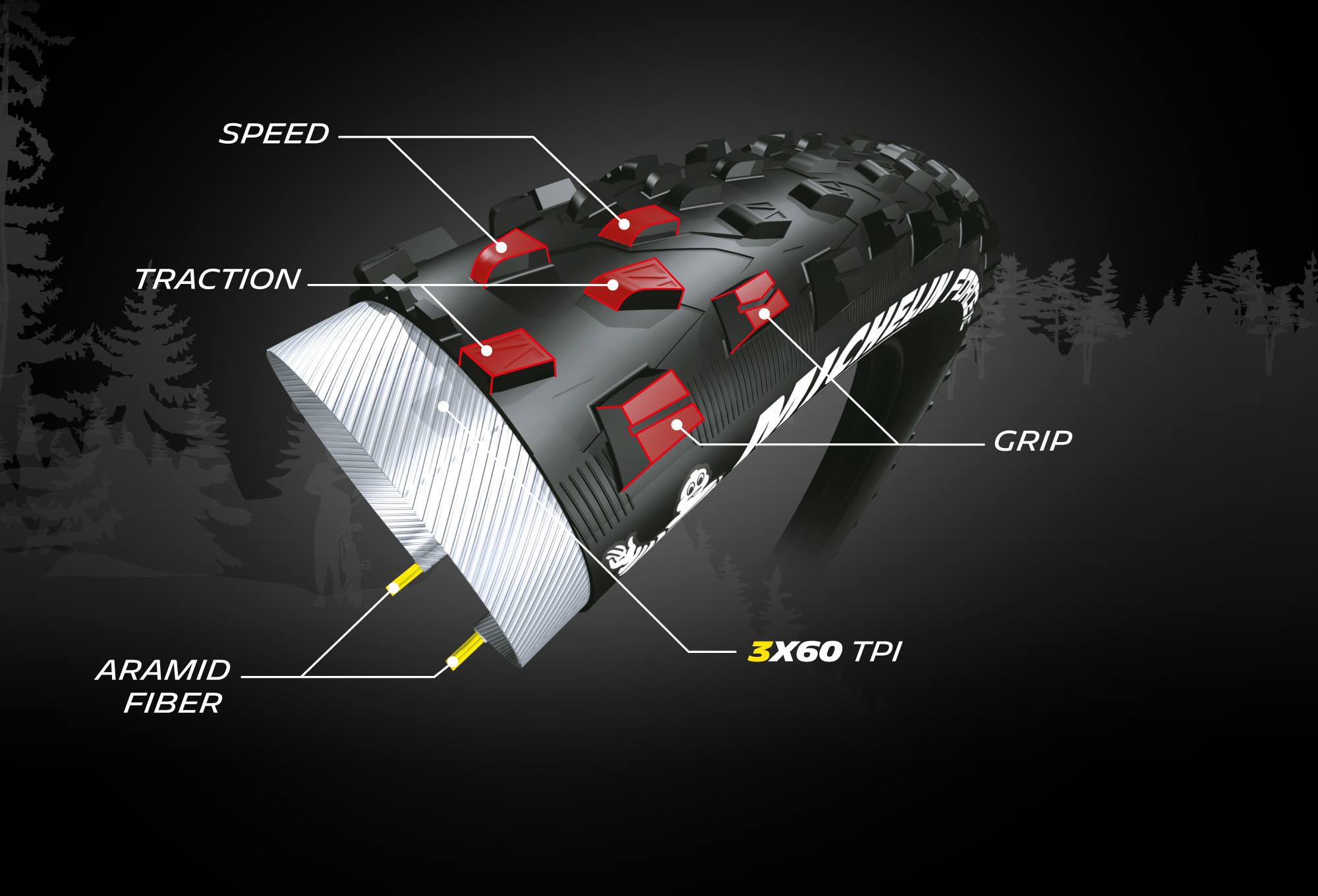 "29"" x 2.25 Michelin Force XC Performance Line Folding Tyre Tubeless Ready"