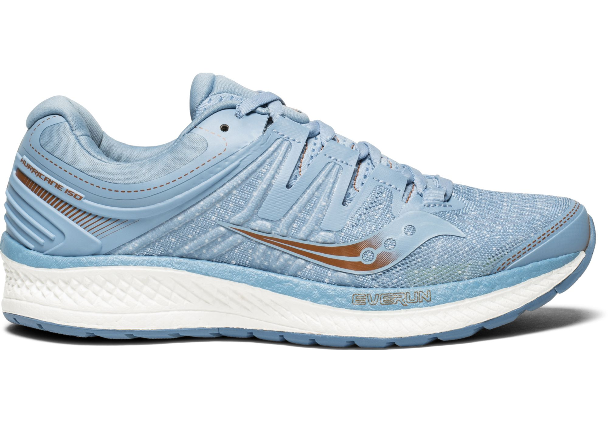 5be7b8ccf61a SAUCONY Hurricane Iso 4 Womens  Running Shoes Light Blue
