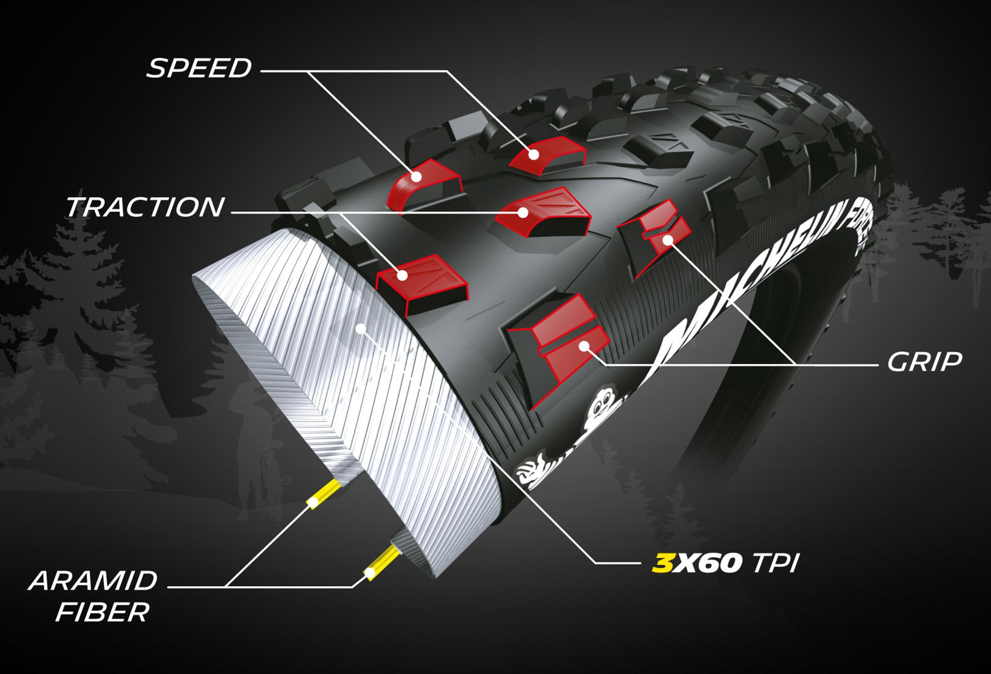 Noir Michelin Force XC Competition Line Pneu VTT Mixte Adulte 26 x 2,10