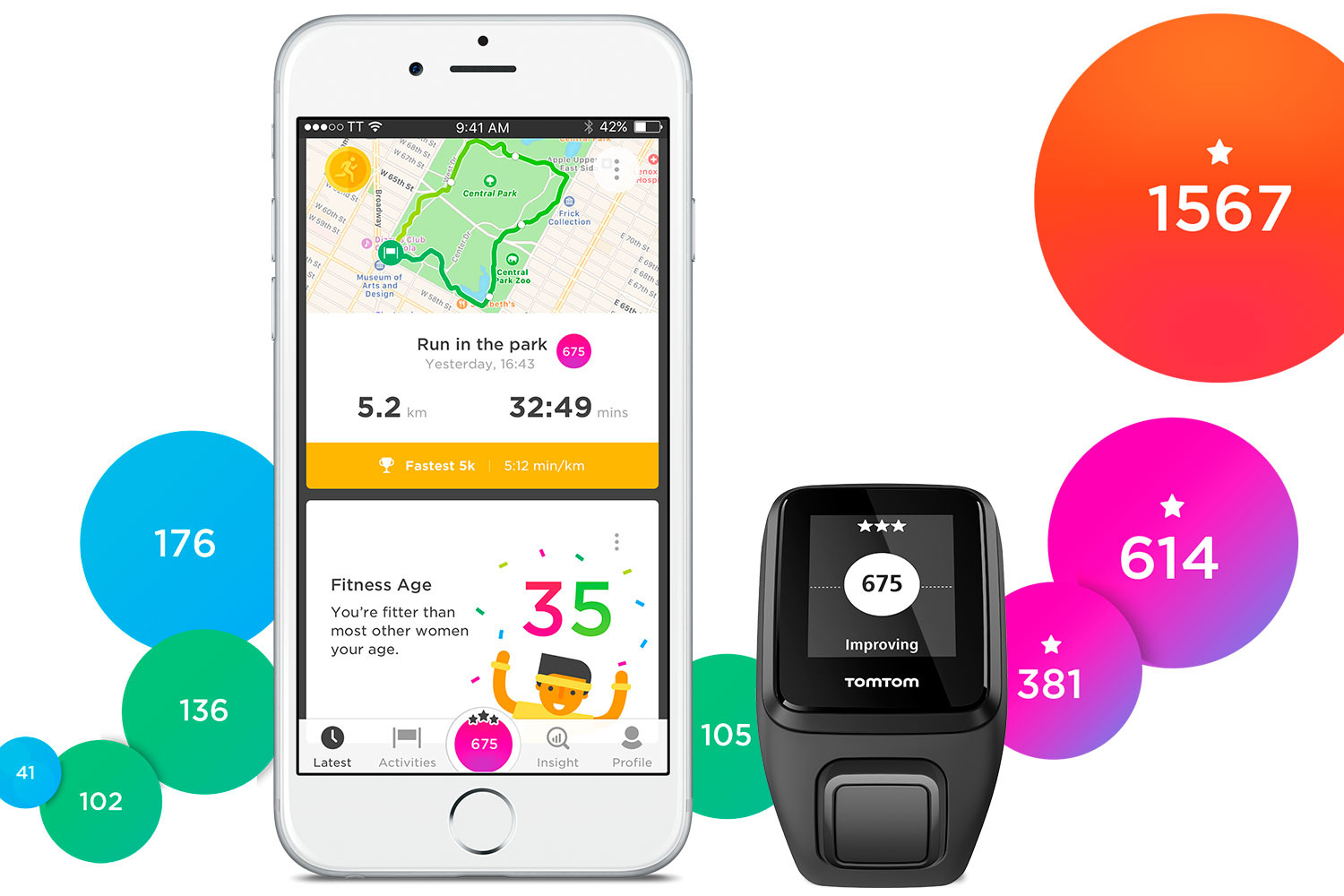 age physiologique tomtom