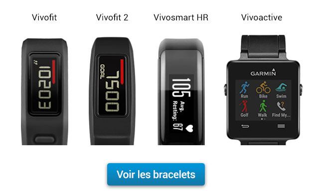 Vivofit / Vivismart HR / Vivoactive