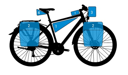 VoyagerAlltricks Équiper Pour Comment Son Vélo dBrCxoe