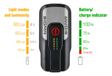 Kit d'Éclairage Sigma Aura 80 USB / Blaze Noir