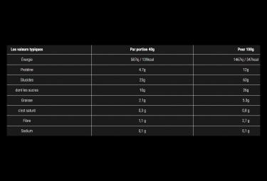 Barres Énergétiques SIS Go Energy Mix Parfum 5x40g