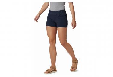 Mountain Hardwear Short Dynama Blue Women