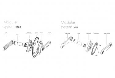 Etoile Capteur de Puissance Rotor INspider Direct Mount 4x110 mm
