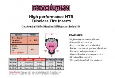 Mousse Anti-Pincement Pepi's Tire Noodle R-Evolution 29'' (Paire)