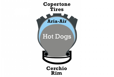 Mousse anti pincement HOT-DOG performance Gravel 700
