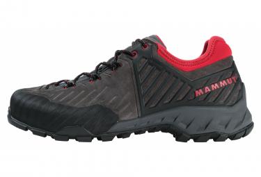 Zapatillas De Aproximacion Mammut Alnasca Ii Gtx Negro Rojo Para Hombre 41 1 3