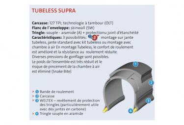 Pneu Mitas Scylla Top Design 29'' CRX Light Tubeless Supra Textra 127 TPI