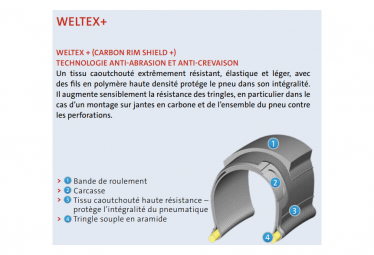 Reifen Mitas X-Road 700c CRX Tubeless Supra Weltex+ 127 TPI