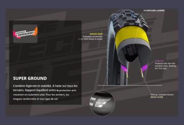 Pneu Gravel Schwalbe G-One Allround 28''/700mm Tubeless Easy Souple Super Ground Addix SpeedGrip E-25