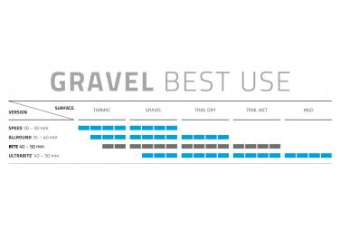 Pneu Gravel Schwalbe G-One Bite 28''/700 Tubeless Ready Souple Super Ground Addix SpeedGrip E-25