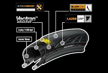 Cubierta Carretera Continental Grand Prix 5000 TL 27.5''¤650mmx28c