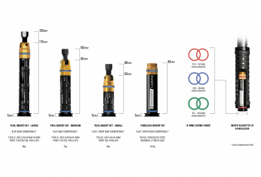 Lezyne Dual Insert Kit S Tubeless + Multi-Tool Repair Kit