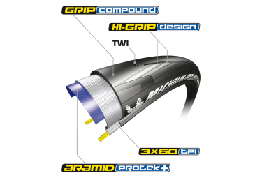 Michelin Power All Season Competition Line 700 mm Rennradreifen Schlauchtyp Faltbar Aramid Protek+ Grip Compound Schwarz