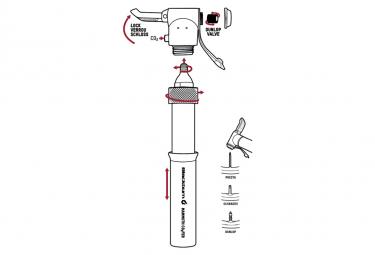 BLACKBURN Pompe à Main MAMMOTH CO2 Argent