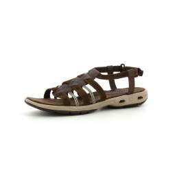 Sandales columbia gladi vent 41