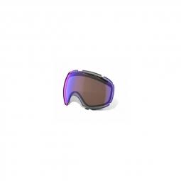 Ecran masque ski canopy dual vented blue iridium