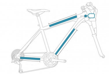CLEARPROTECT Kit Protections Invisibles de Vélo format Medium