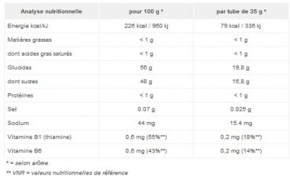 OVERSTIMS Gel Energetique COUP DE FOUET LIQUIDE Citron