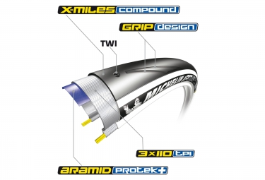 Pneu MICHELIN POWER ENDURANCE 700 mm Tringle Souple Blanc