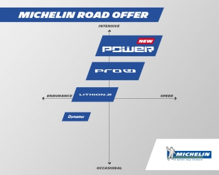 Michelin Lithion 2 Road Bike Tyre Grey