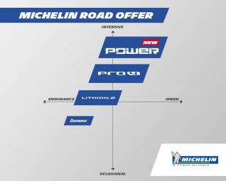 Pneu MICHELIN POWER ENDURANCE 700 mm Tringle Souple Bleu