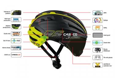 casque aero casco speedairo rs avec visiere vautron noir mat neon yellow l 59 63 cm