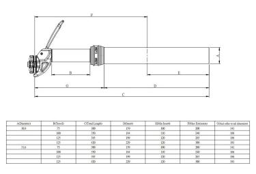 Tige de Selle Télescopique KIND SHOCK COBRA i900 Débattement 75mm