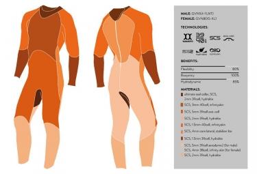 ORCA 3.8 Wetsuit Black Orange