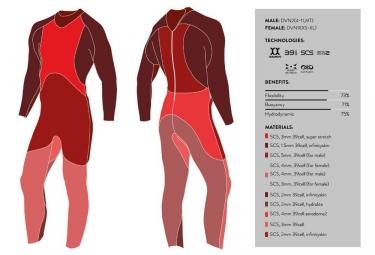 Combinaison Néoprène Femme ORCA Sonar Noir Rouge