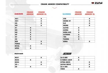 ZEFAL Protections de Manivelles CRANK ARMOR Rouge