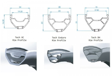 Jante Hope Tech Enduro 27.5'' - 32 trous