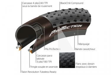 Pneu Continental Race King 27.5'' Tubeless Ready ProTection