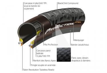 Pneu Continental Der Kaiser 27.5'' Tubeless Ready ProTection Apex