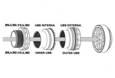 Clé de Montage Rotor Boitier UBB