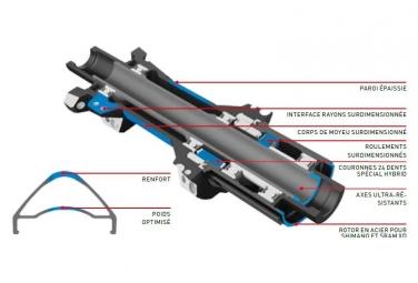 Roue Arrière DT Swiss Hybrid H1900 Spline 29''/30mm | Boost 12x148mm | Shimano/Sram