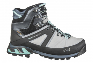 Millet High Route GTX Women's Hiking Shoes High Grey Blue