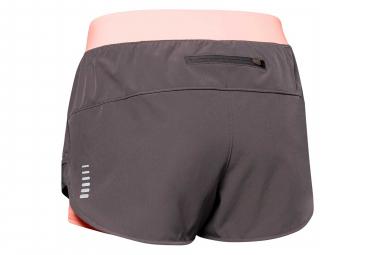 Pantalones cortos 2 en 1 Underpour Qualifier Speedpocket Mujeres Gris Rosa