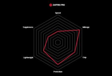 Pneu Vittoria Zaffiro Pro Graphene G2.0 Noir
