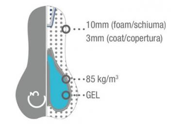 Calzamaglia Santini Redux Grip Blu