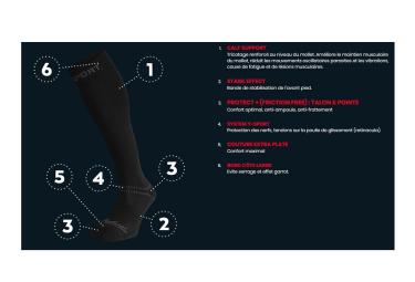 Chaussettes de Compression BV SPORT CONFORT Evo Noir