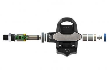P dales Look Exakt Dual Power Sensor