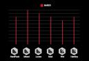 Pneu Vittoria Barzo 29'' Tubeless Ready TNT Graphene G2.0 Anthracite