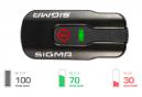 Eclairage Avant Sigma Aura 80 USB