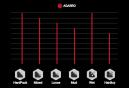 Pneu Vittoria Agarro 27.5'' Tubeless Ready TNT Graphene G2.0 Anthracite
