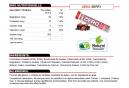 Pastilles Énergétiques High5 ZERO x20 Fruits Rouge