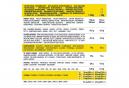 14 Gels énergétiques Aptonia Longues Distances Citron 32g