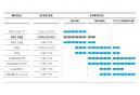 Schwalbe Pro One 700 mm schlauchloser, flexibler LiteSkin V-Guard Addix Race Road Reifen Braun